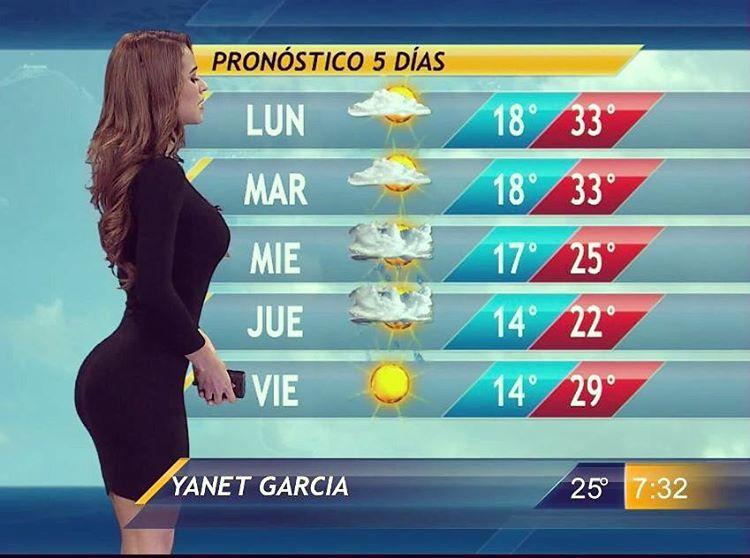 Yanet Garcia Butt